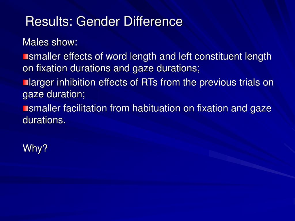 Results: Gender Difference