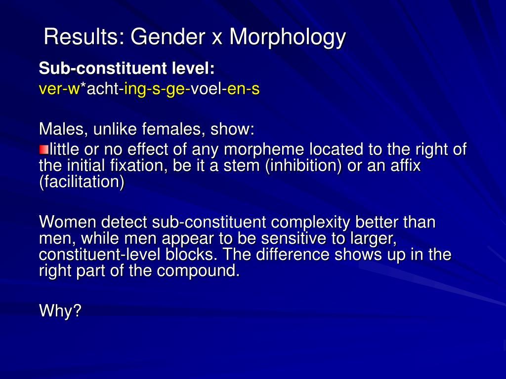 Results: Gender x Morphology
