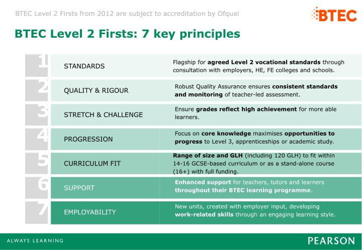 BTEC Level 2 Firsts: 7 key principles