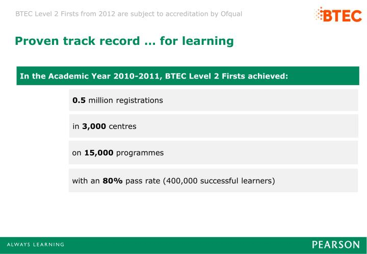 Proven track record … for learning