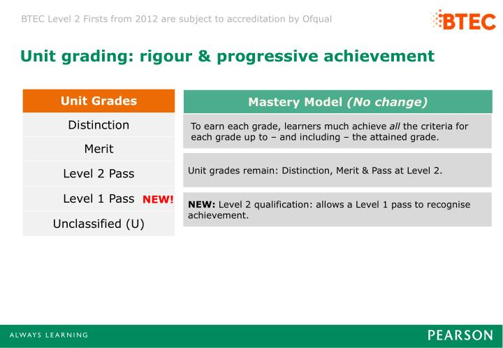 Unit grading: rigour & progressive achievement