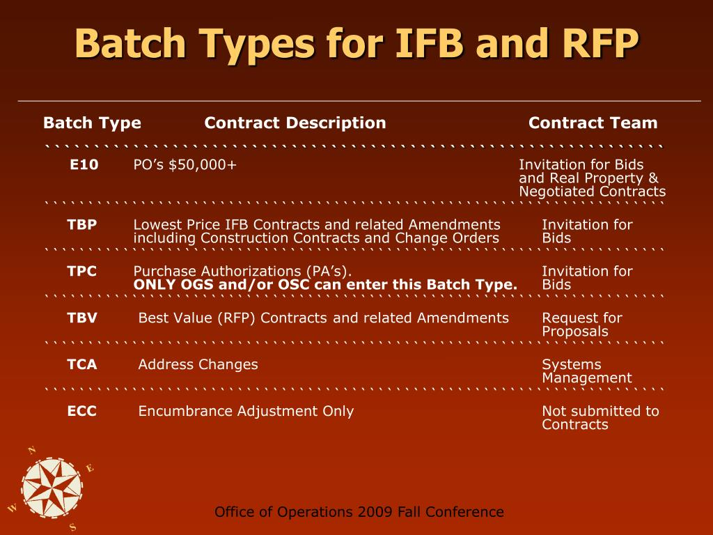 Batch Types for IFB and RFP