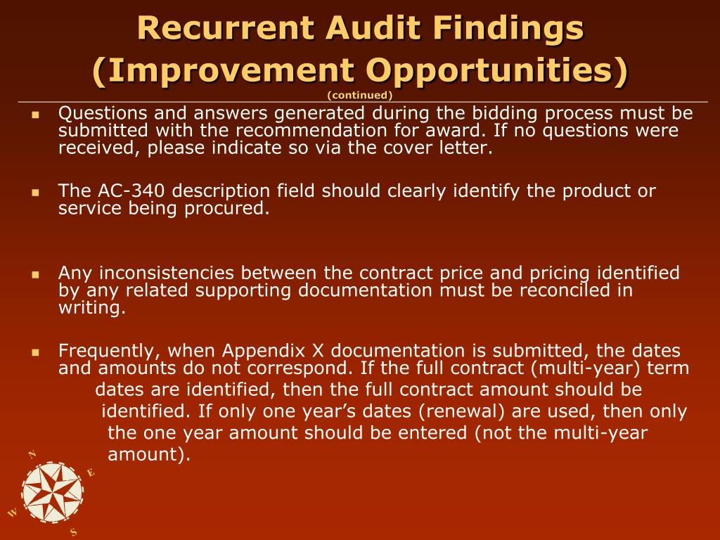 Recurrent Audit Findings