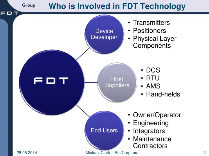 Who is Involved in FDT Technology