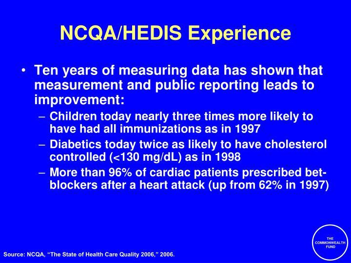 NCQA/HEDIS Experience