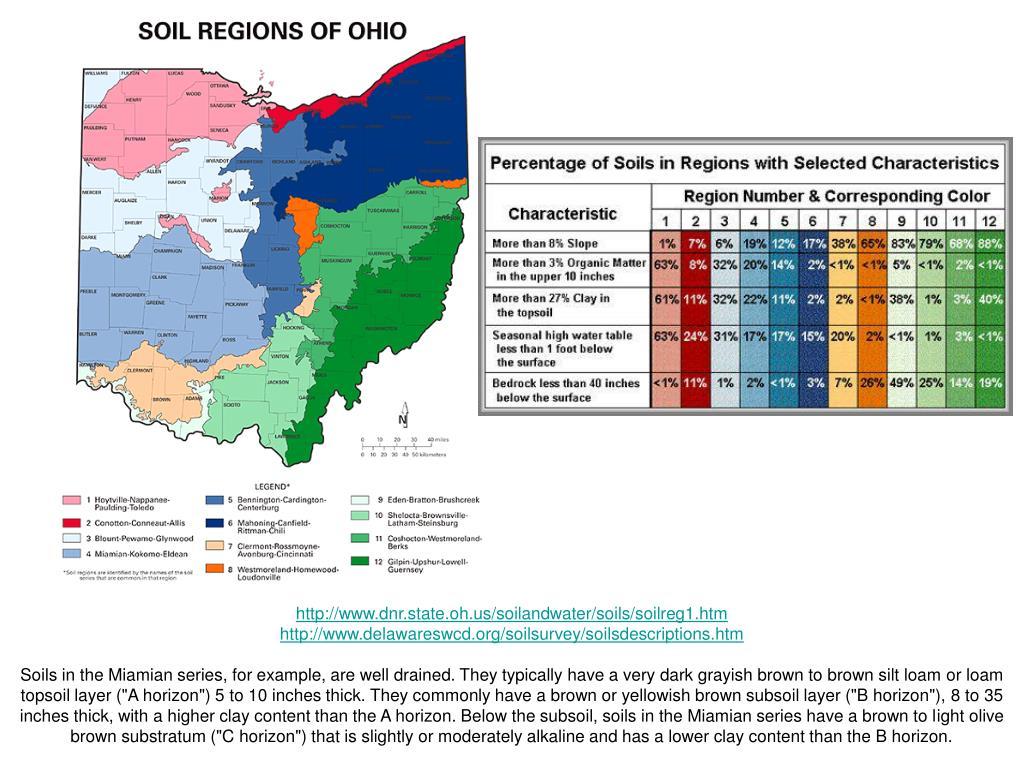 http://www.dnr.state.oh.us/soilandwater/soils/soilreg1.htm