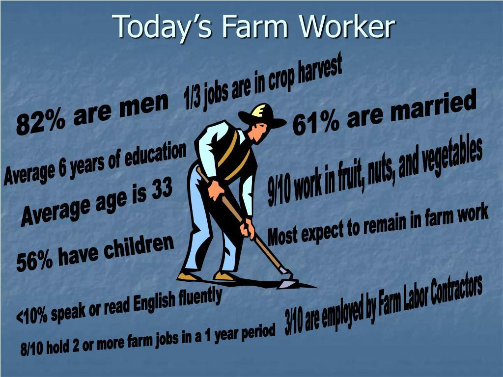 Today's Farm Worker