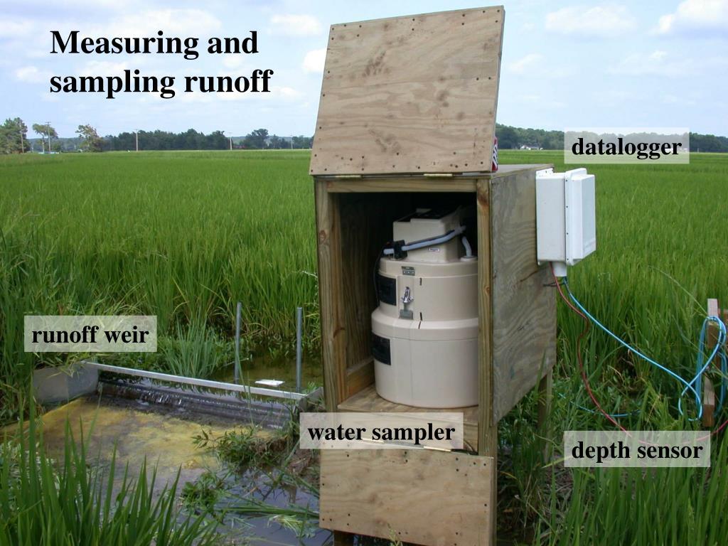 Measuring and sampling runoff