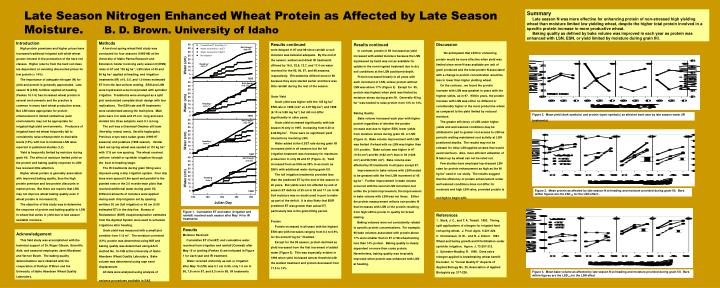 Late Season Nitrogen Enhanced Wheat Protein as Affected by Late Season Moisture.