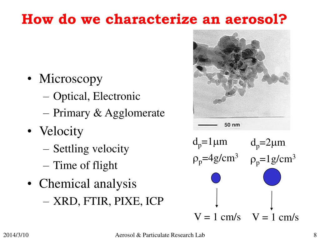 How do we characterize an aerosol?