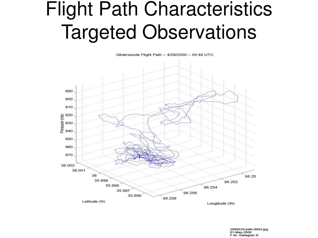 Flight Path Characteristics