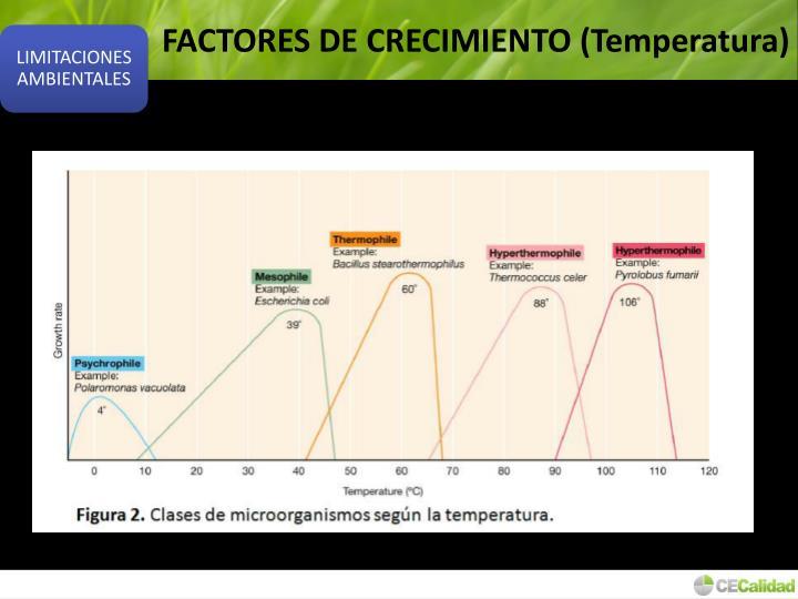 FACTORES DE CRECIMIENTO (Temperatura)
