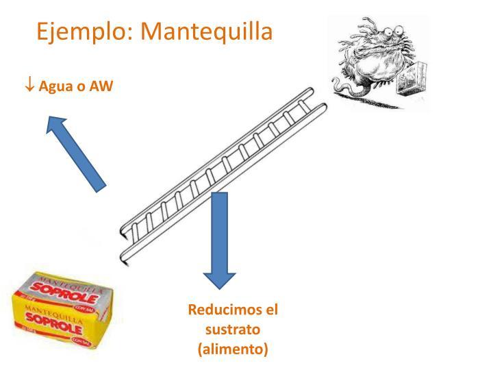 Ejemplo: Mantequilla