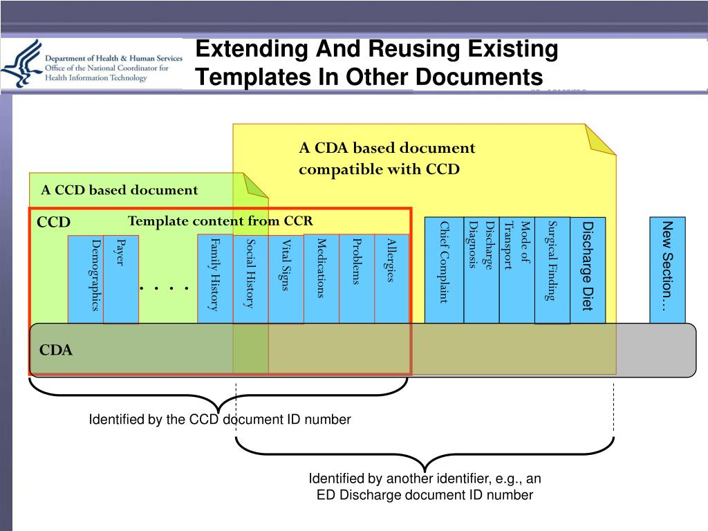 Extending And Reusing Existing Templates In Other Documents