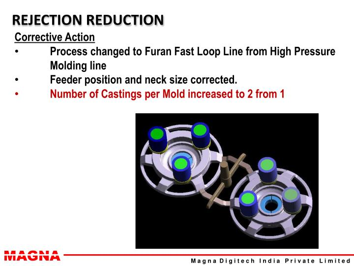 REJECTION REDUCTION