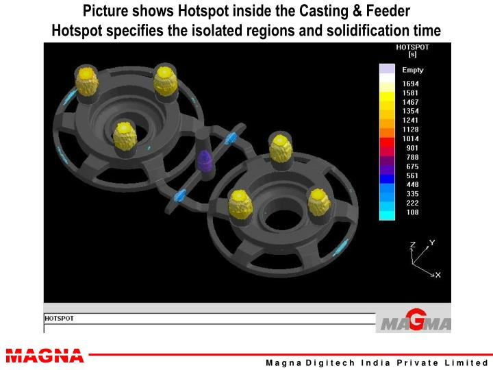 Picture shows Hotspot inside the Casting & Feeder