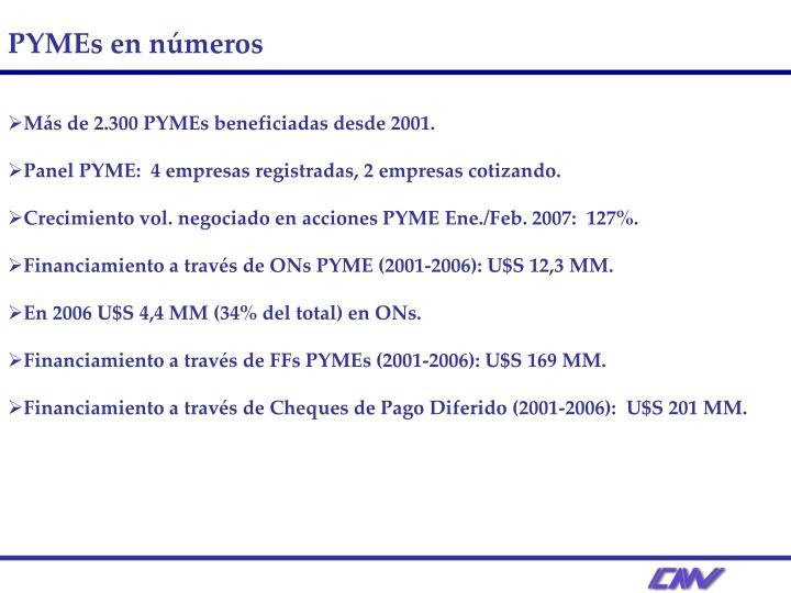 PYMEs en números