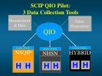scip qio pilot 3 data collection tools