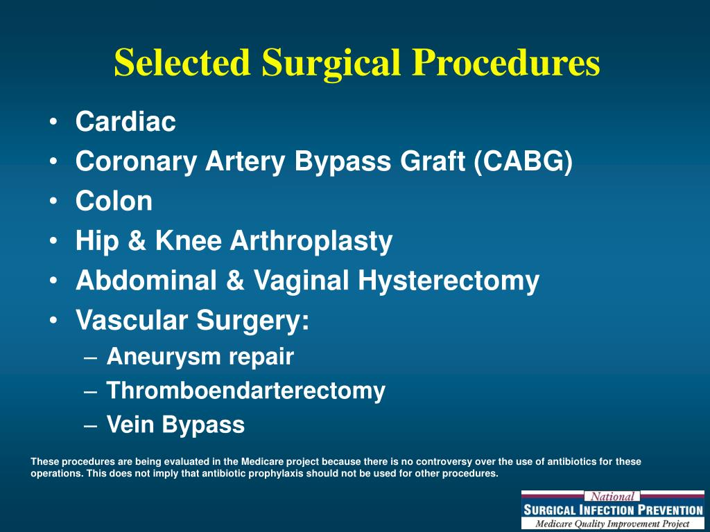 Selected Surgical Procedures
