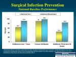 surgical infection prevention national baseline performance
