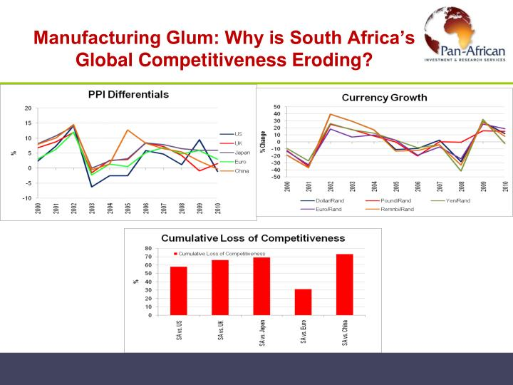Manufacturing Glum: Why is South Africa's Global Competitiveness Eroding?