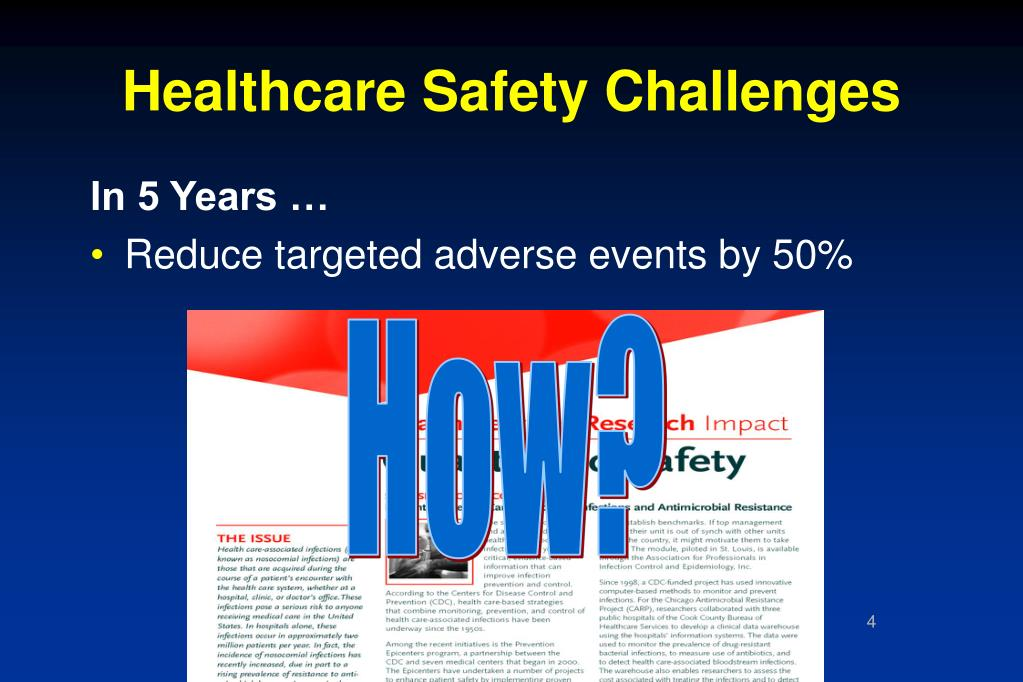 Healthcare Safety Challenges
