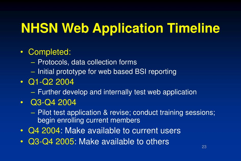 NHSN Web Application Timeline