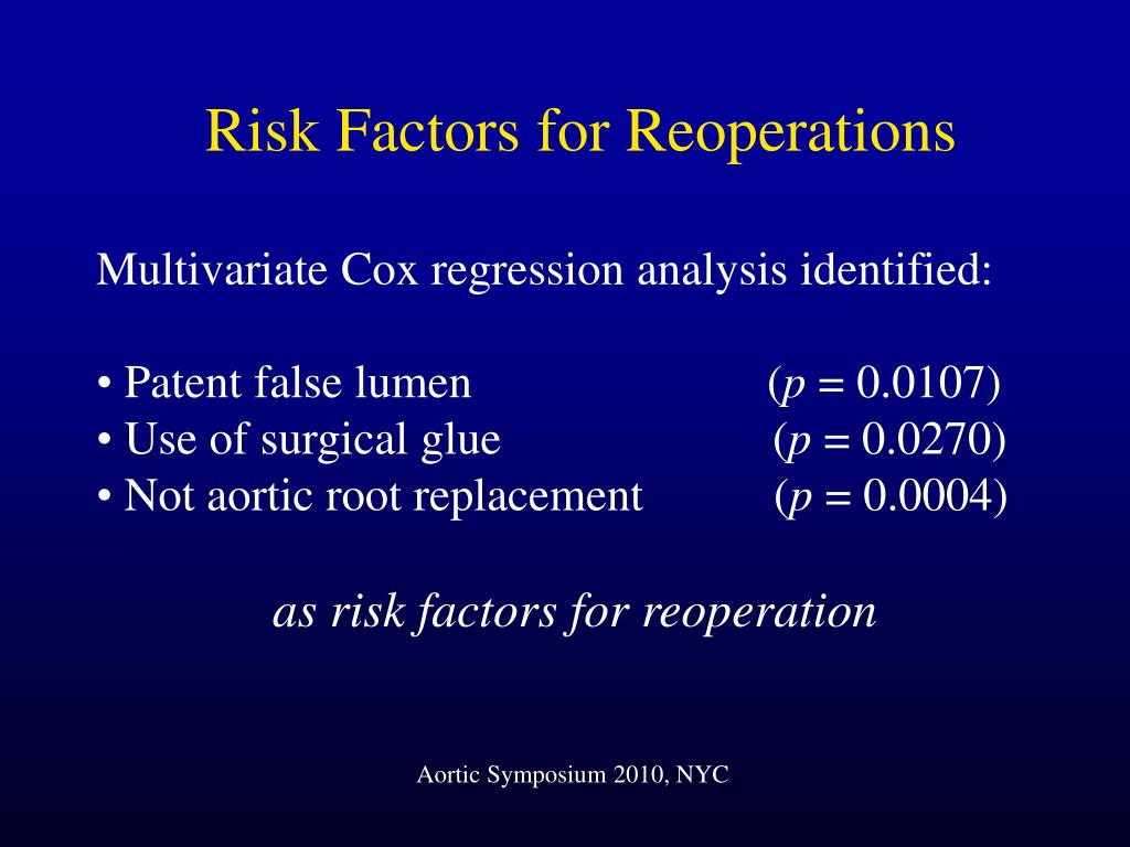 Risk Factors for Reoperations