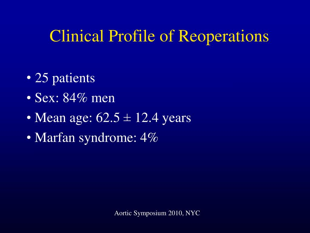 Clinical Profile of Reoperations