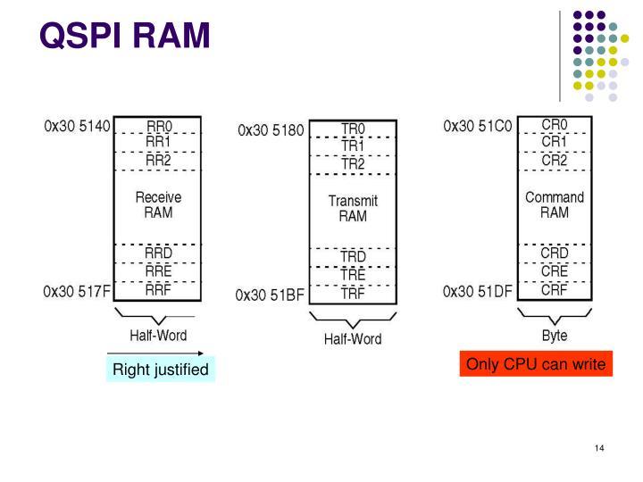 QSPI RAM