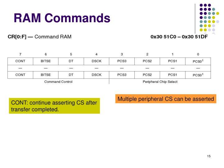 RAM Commands