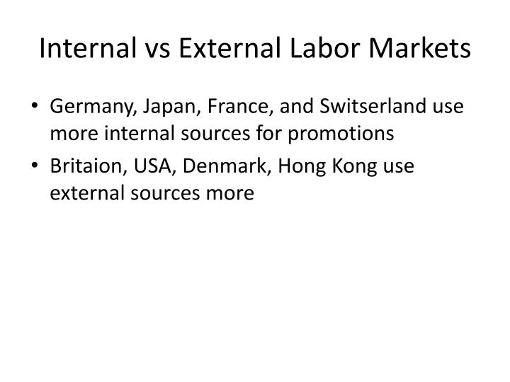 Internal vs External Labor Markets