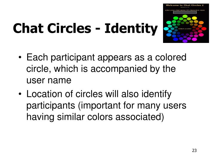 Chat Circles - Identity