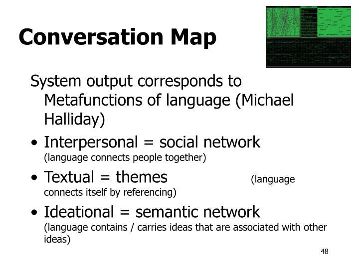 Conversation Map