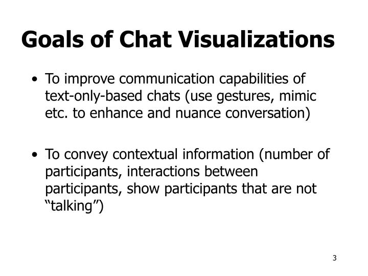 Goals of chat visualizations