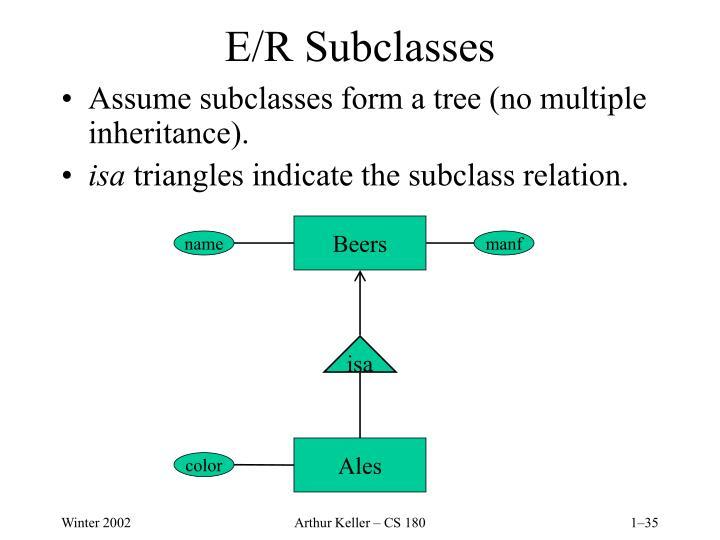 E/R Subclasses