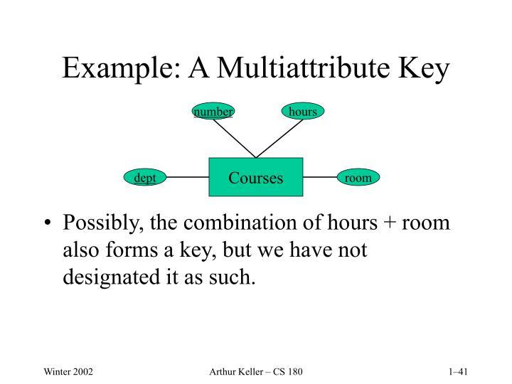 Example: A Multiattribute Key