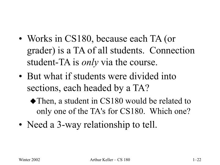 Works in CS180, because each TA (or grader) is a TA of all students.  Connection student-TA is