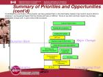 summary of priorities and opportunities cont d
