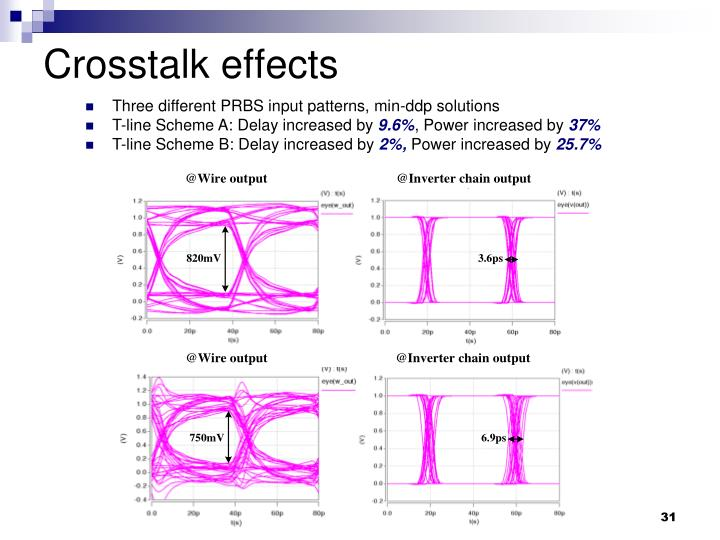 Crosstalk effects