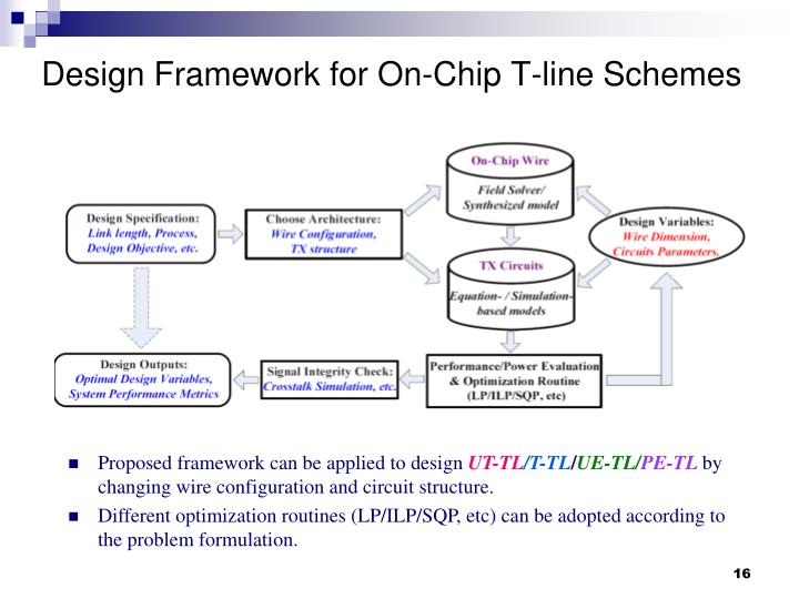 Design Framework for On-Chip T-line Schemes