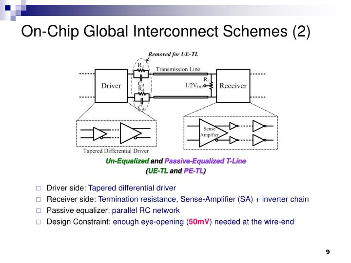 On-Chip Global Interconnect Schemes (2)