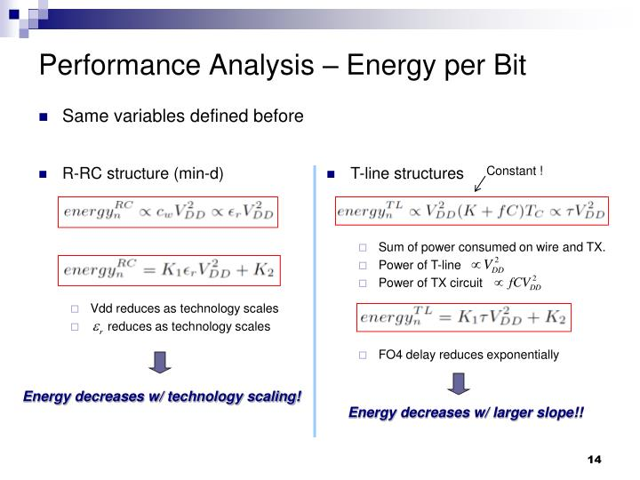 Performance Analysis – Energy per Bit
