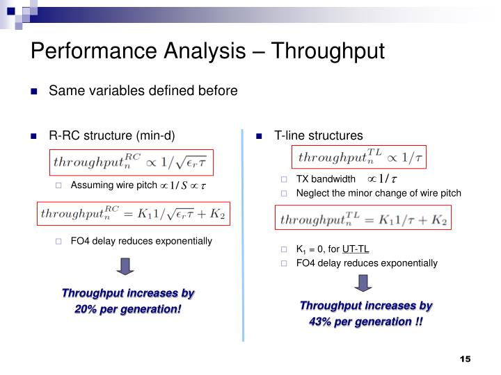 Performance Analysis – Throughput