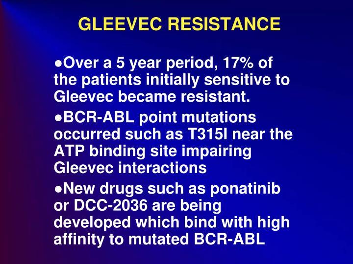 GLEEVEC RESISTANCE