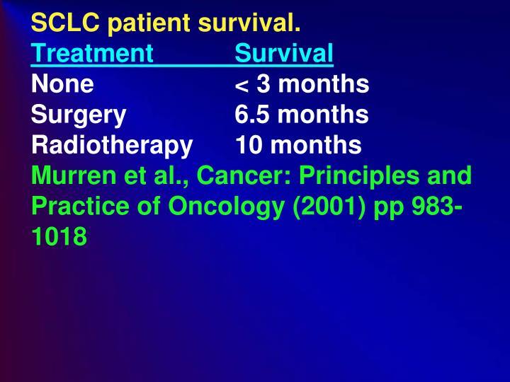 SCLC patient survival.