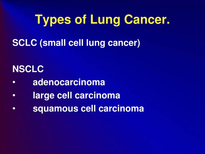 Types of Lung Cancer.