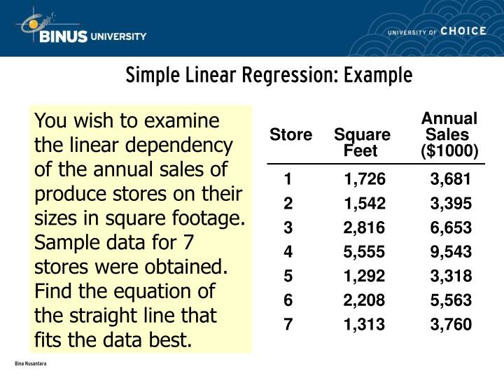Simple Linear Regression: Example