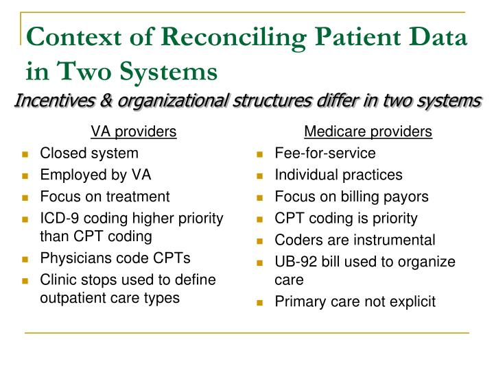 VA providers
