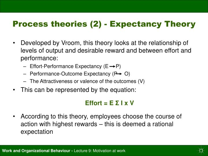 Process theories (2) - Expectancy Theory